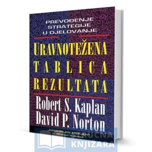 Uravnotezena_tablica_rezultata_Robert-S.-Kaplan-David-P.-Norton-Strucna-knjizara