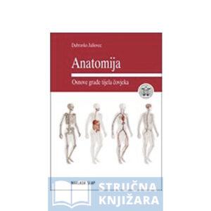 Anatomija osnove građe tijela čovijeka